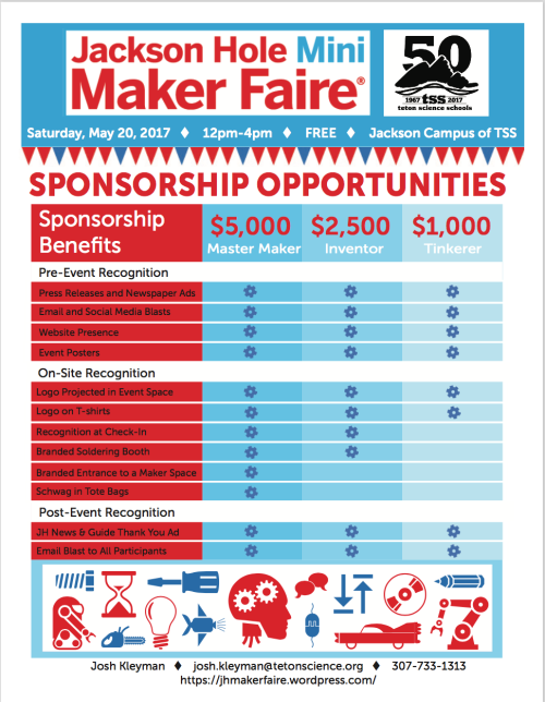 Makers Faire Sponsorships